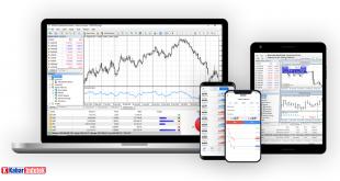 Aplikasi Trading Android